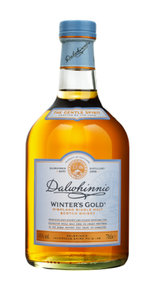 Dalwhinnie Winter
